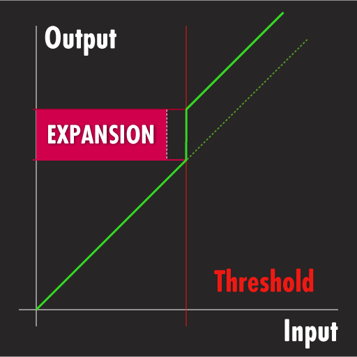 upward expansion